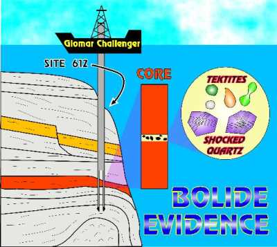 cartoon of good ship Glomar Challenger investigating
